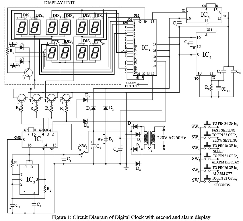 digital clock with seconds and alarm time display electronic circuit diagram of 12 hour digital clock  logic diagram of a 12-hour digital clock