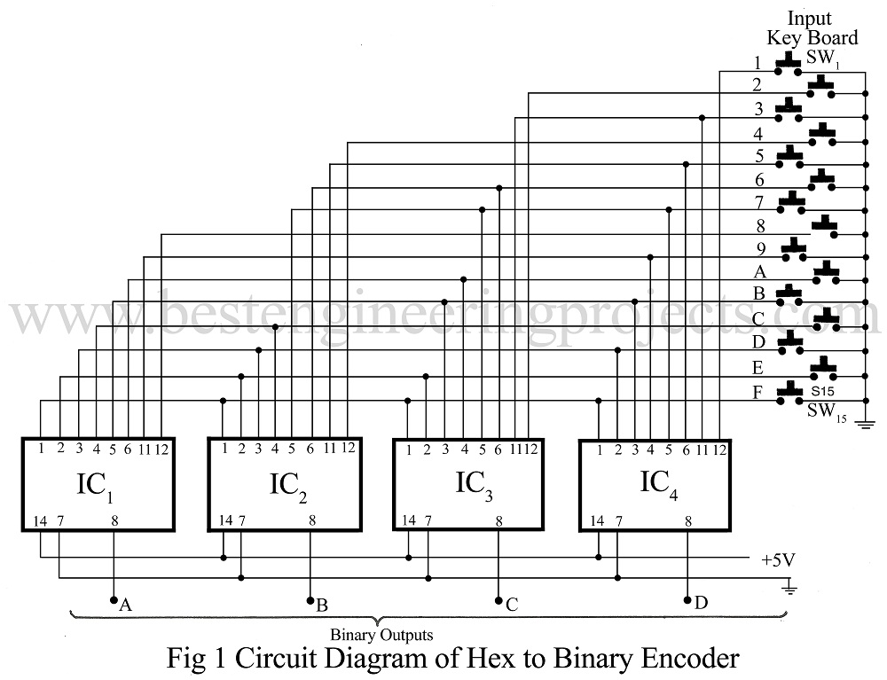 circuit diagram of hex to binary encoder