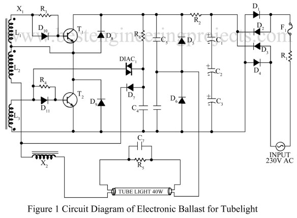 Electronic Ballast for Tubelights