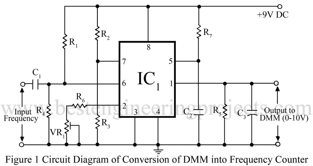 circuit diagram of freuency counter using digital multimeter