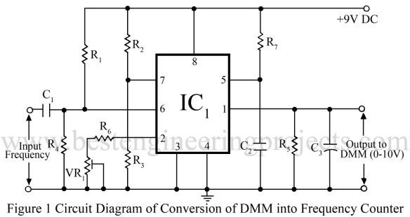 circuit diagram of freuency counter using digital multimeter