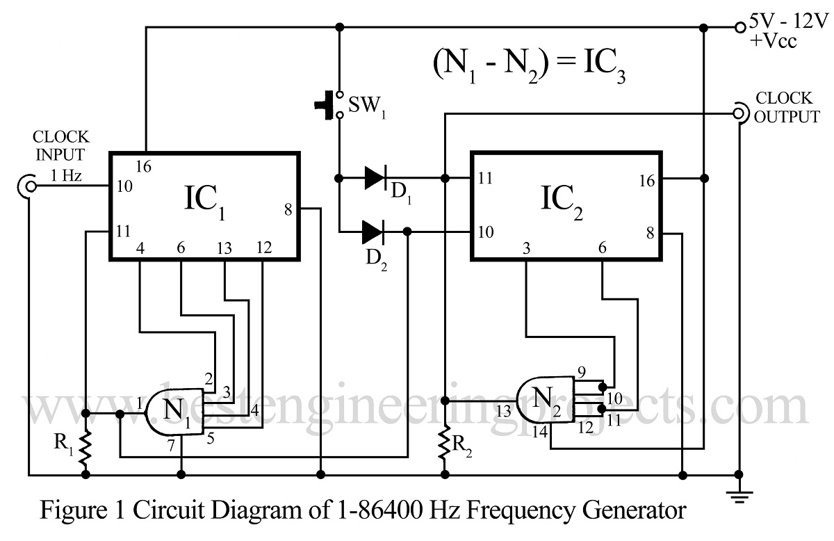 Digital electronics projects best engineering projects circuit diagram of 86400 hz freuency generator ccuart Images