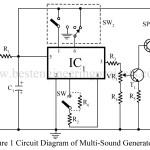 Multi Tone Generator
