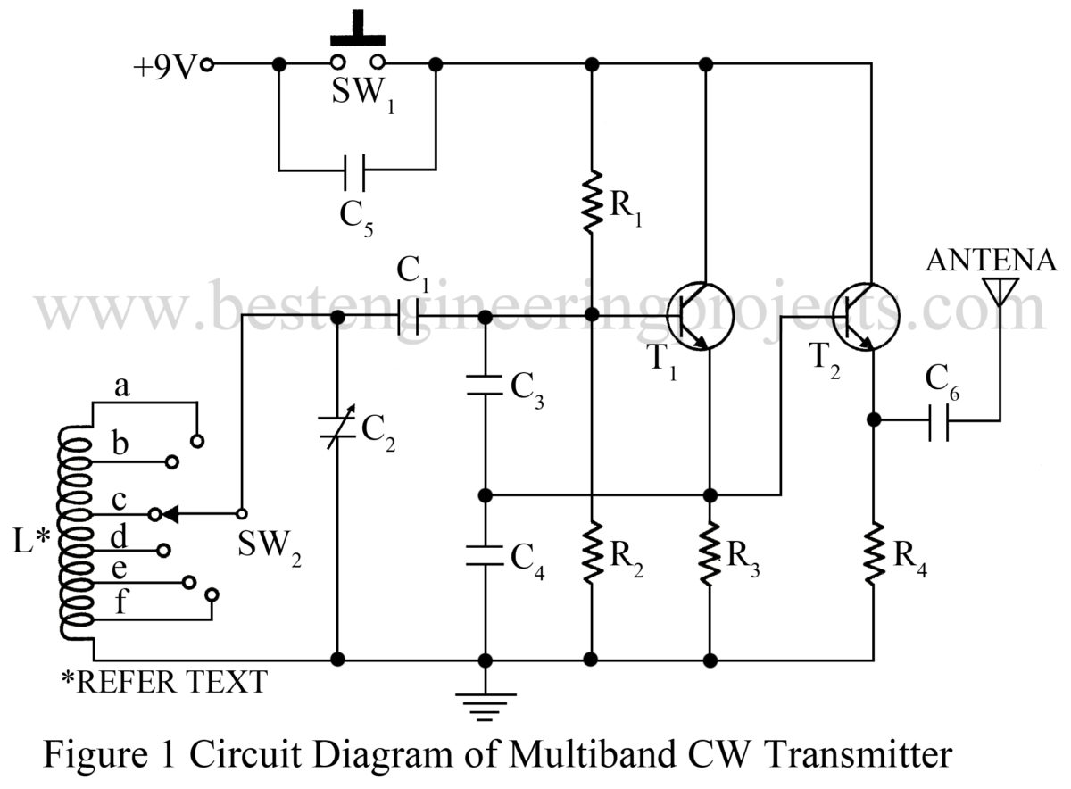 Multiband CW Transmitter | Electronics Projects