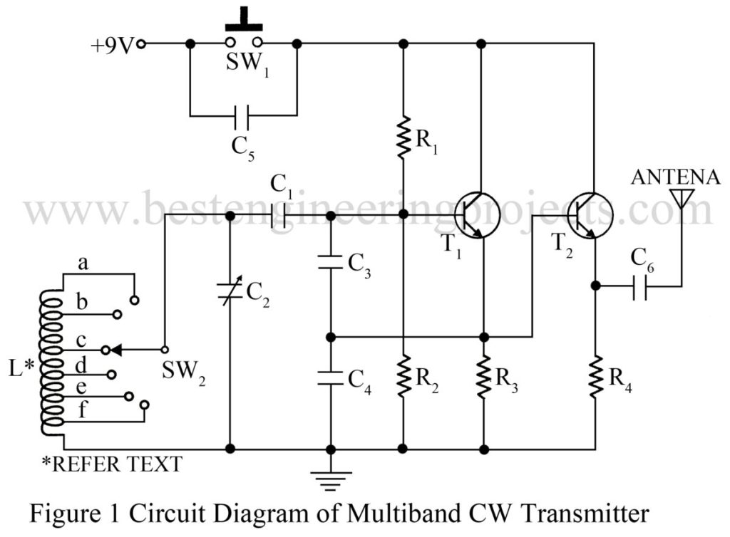 circuit diagram of multiband cw transmitter