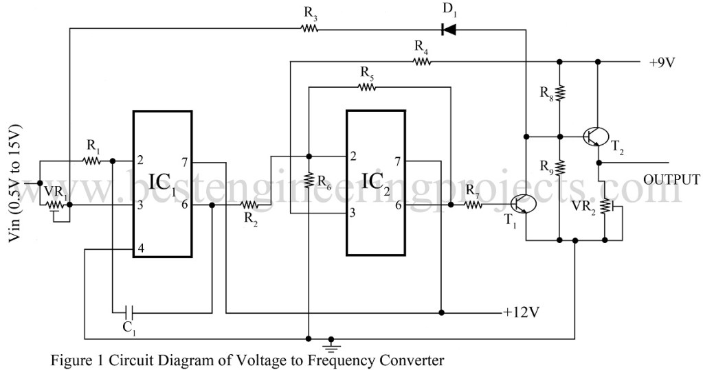voltage into frequency converter