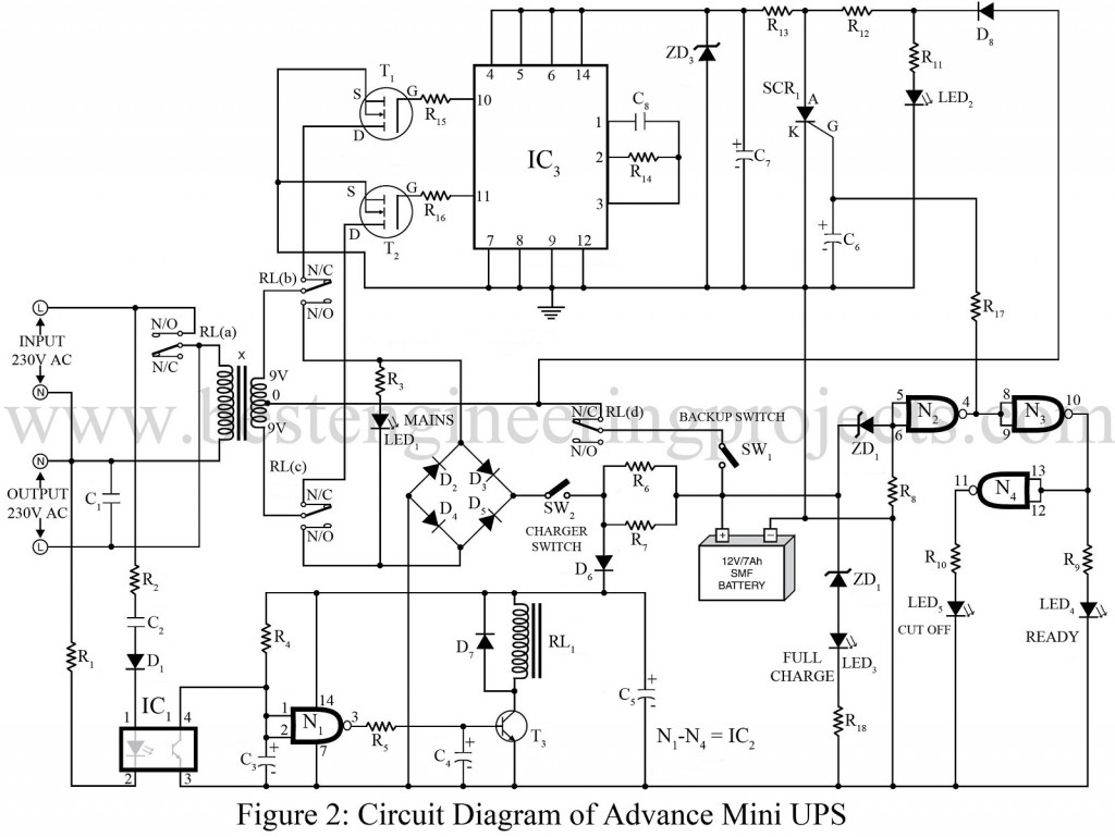 Z Wave Block Diagram
