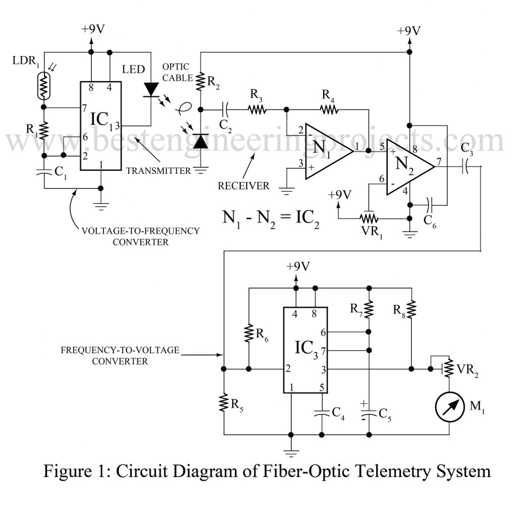 circuit diagram of fiber optic telemetry system