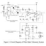 Fiber optic telemetry system Using NE555