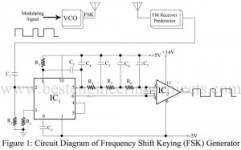 circuit diagram of frequency shift keying (fsk) generator