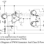 PWM Generator and Class D Power Amplifier