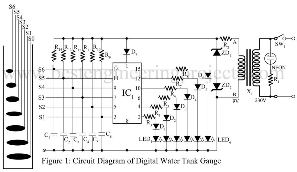 water level indicator circuit