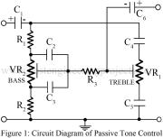 passive tone control
