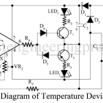 Temperature Deviation Indicator Using OP-AMP 741