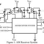 AM Receiver System
