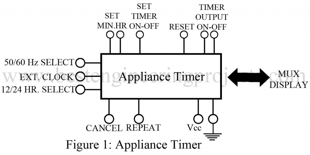 appliance timer