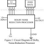 Dolby Noise Reduction Processor IC