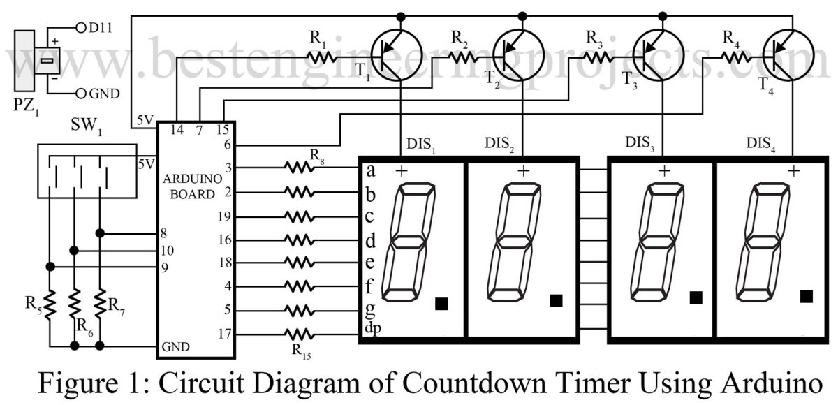 Countdown Timer Using Arduino - Best Engineering Projects
