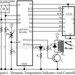 Dynamic Temperature Indicator and Controller Using Ardunio