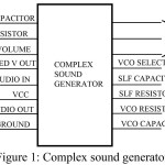 Complex sound generator
