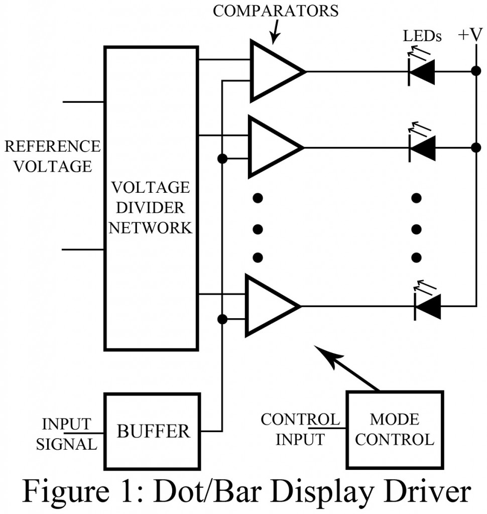dot bar display driver