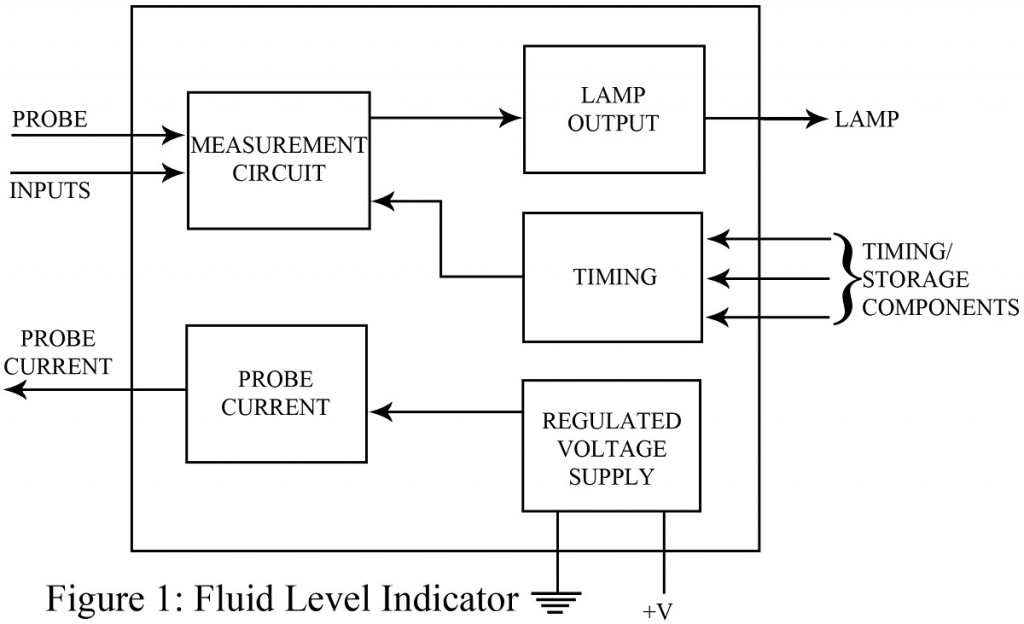 fluid level indicator