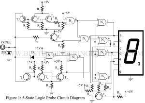circuit diagram of 5-stage digital IC and circuit tester
