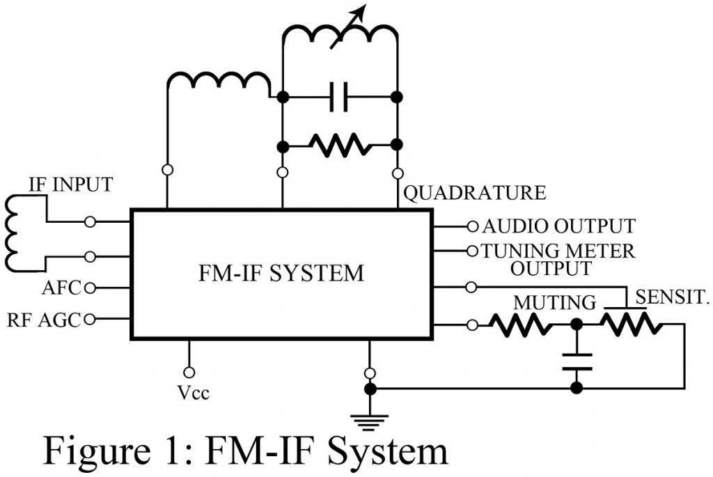 fm if system