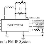FM – IF System