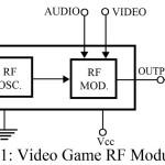 Video Game RF Modulator