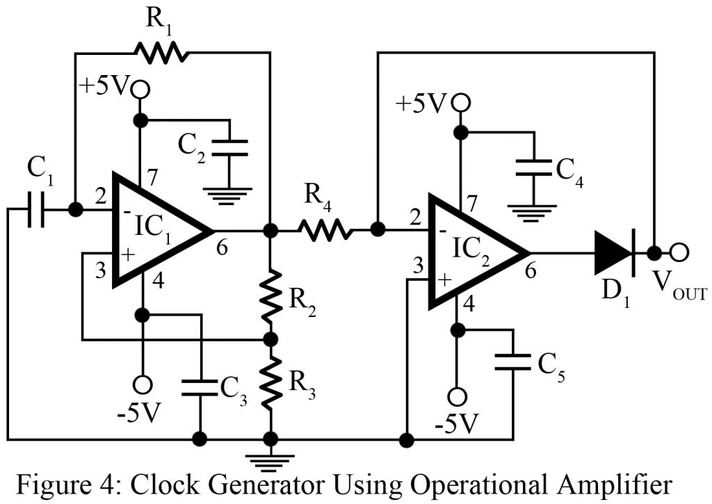 clock generator using operational amplifier