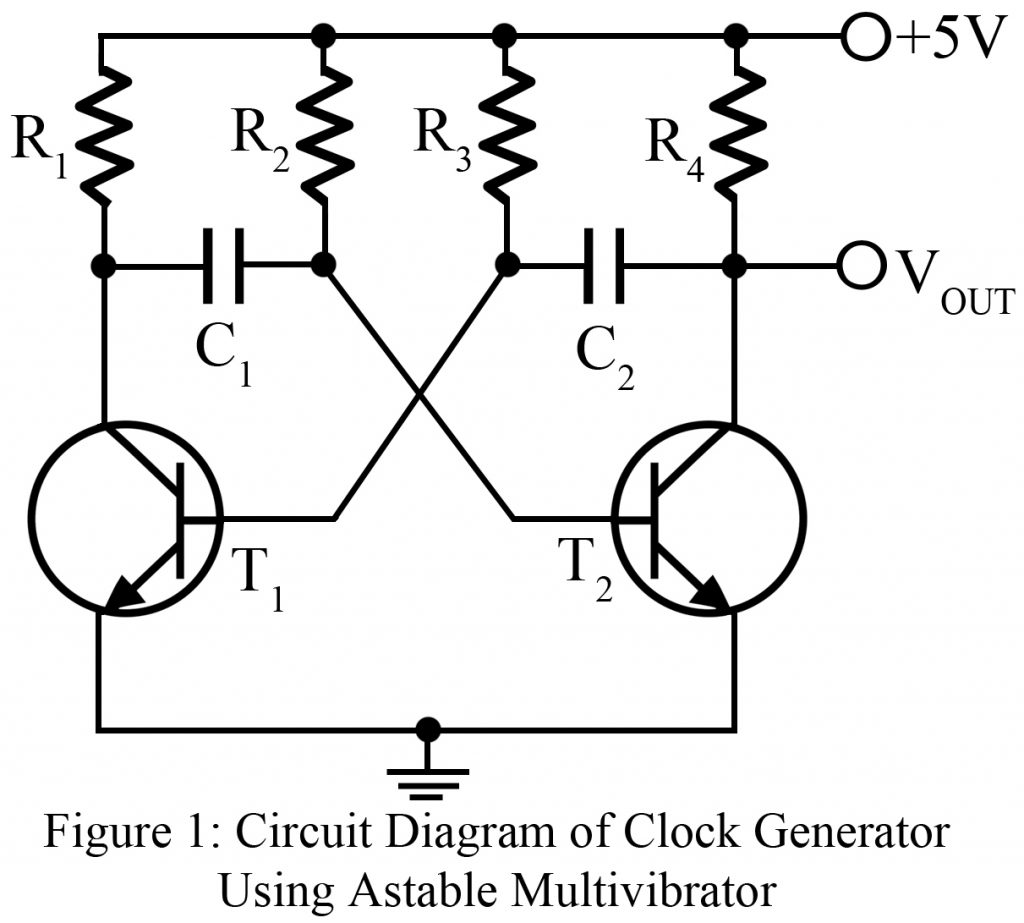 clock pulse generator using astable multivibrator