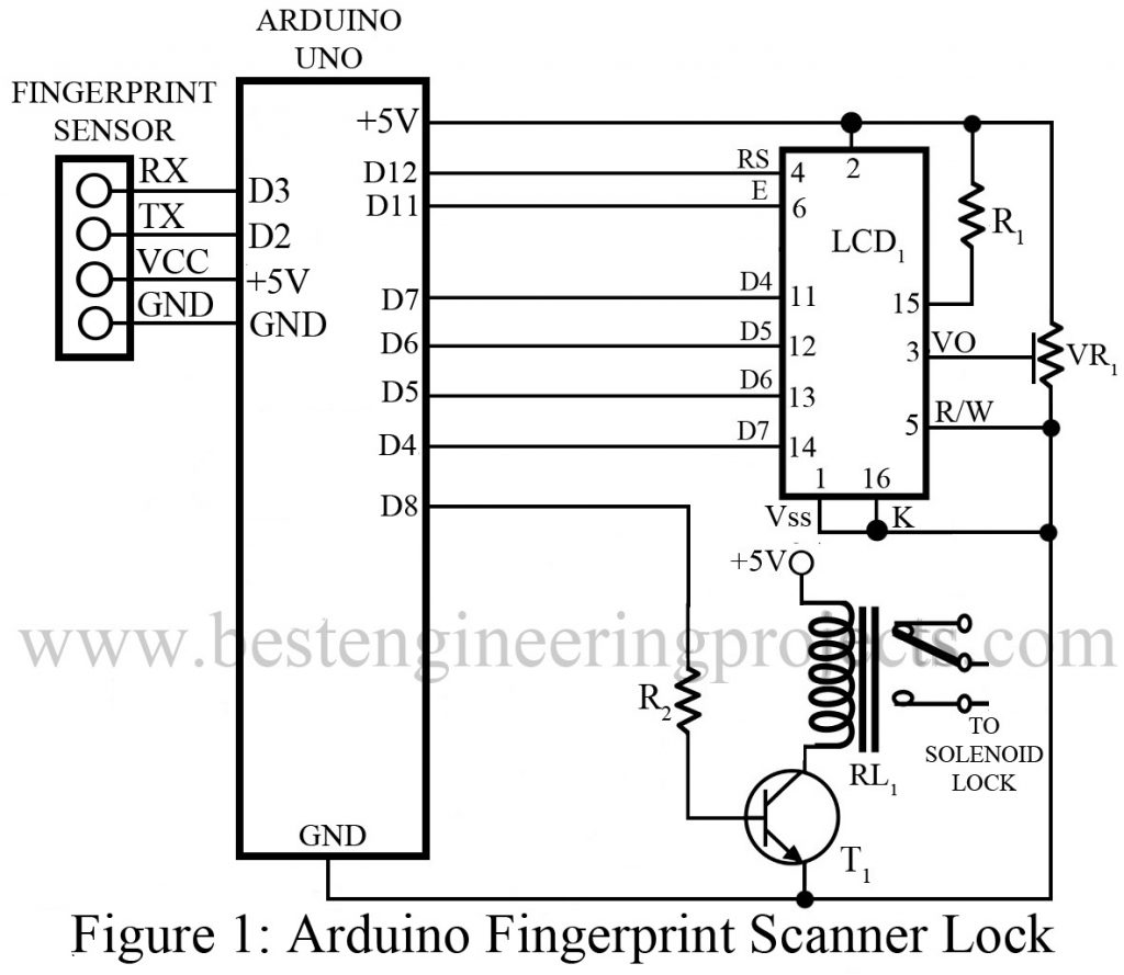 Arduino Fingerprint Scanner Lock