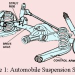 Automobile Suspension System Troubleshooting