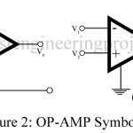 Op-amp | Block Diagram | Characteristics of Ideal and Practical Op-amp