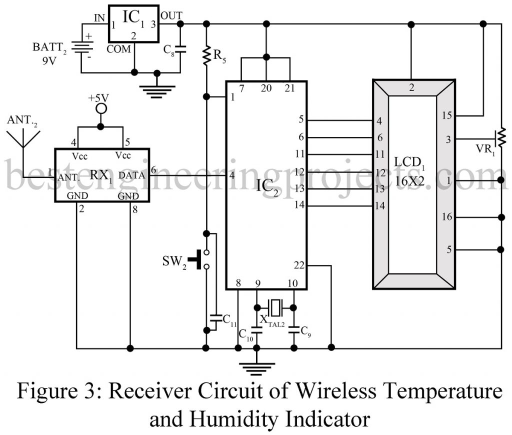 Wireless Temperature And Humidity Indicator For Fridge