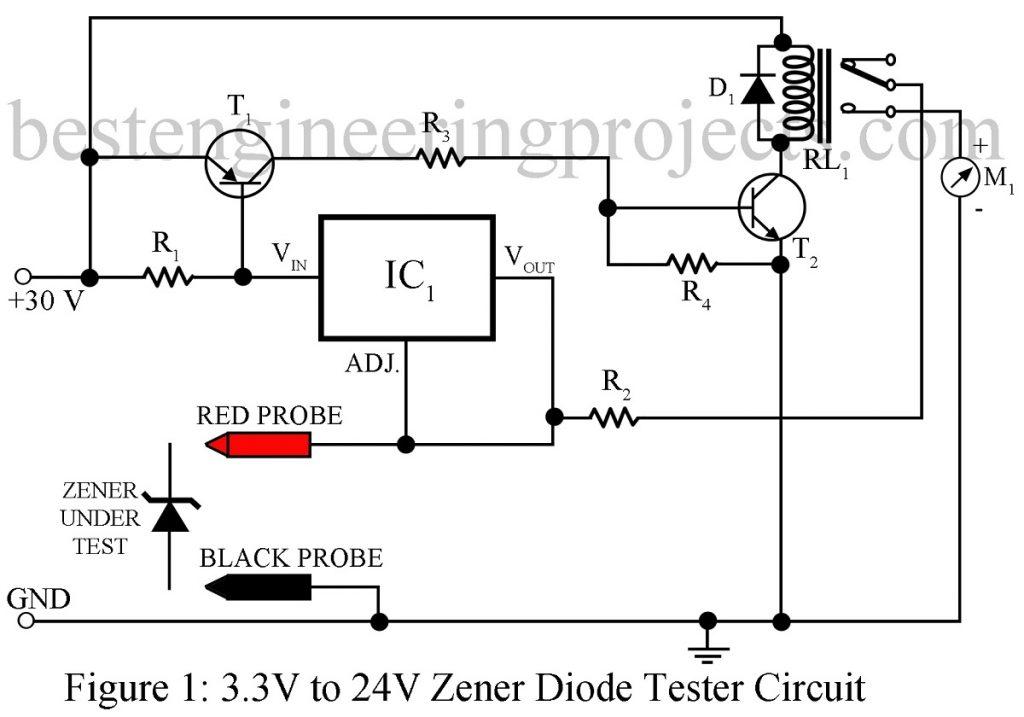 zener diode tester circuit best engineering projects. Black Bedroom Furniture Sets. Home Design Ideas