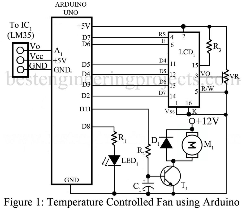 Temperature controlled fan using arduino