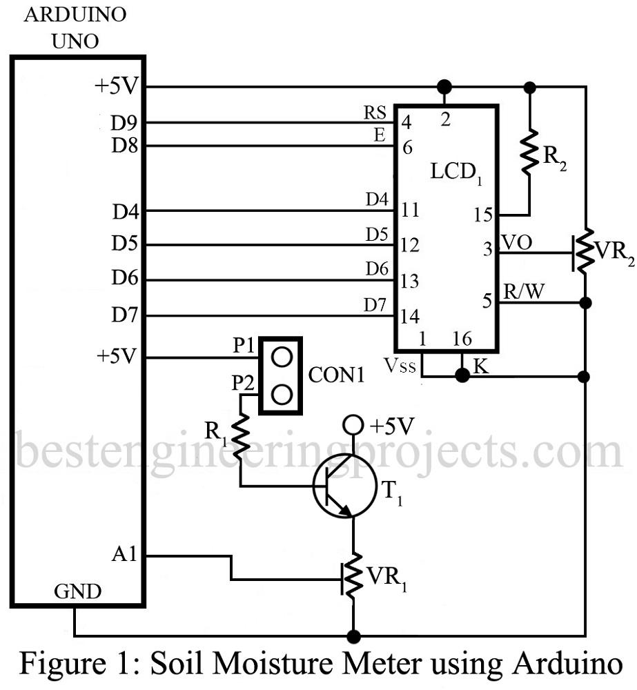 Soil moisture meter using arduino