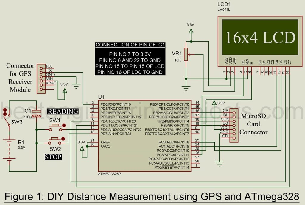 distance measurement using GPS and ATmega328