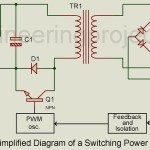 Problem and Troubleshooting of Power Supply