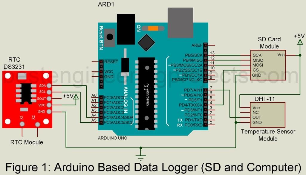 arduino based data logger