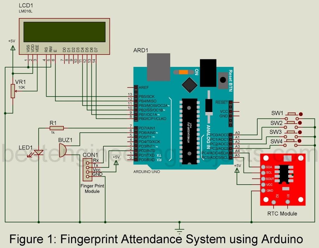 fingerprint attendance system using arduino