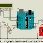 Fingerprint Attendance System using Arduino