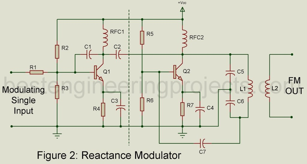 circuit diagram of reactance modulation