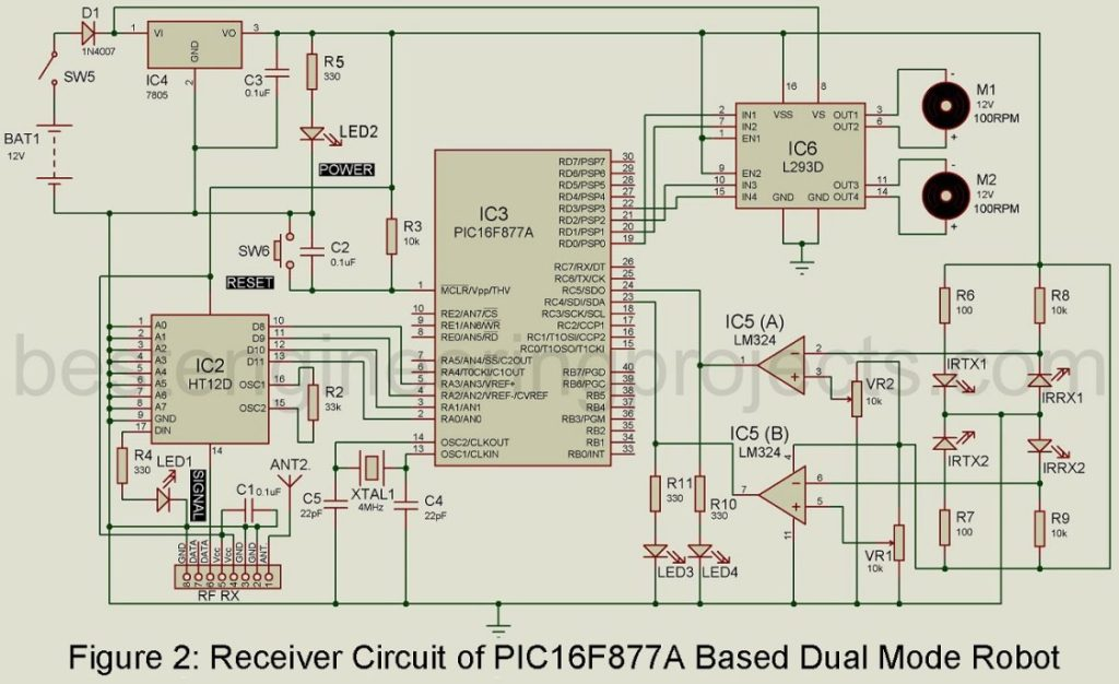 receiver circuit of dual mode robot