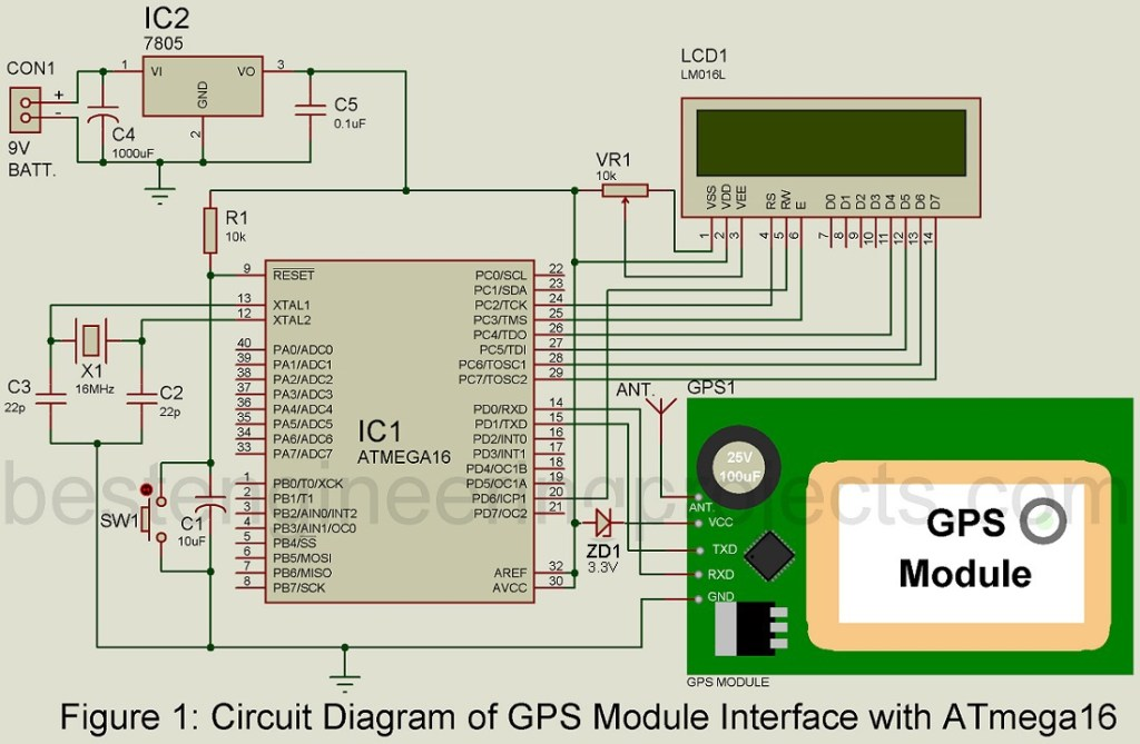 circuit diagram of gps interface with atmega16