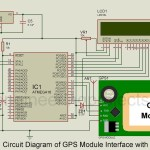 GPS Module Interface with ATmega16
