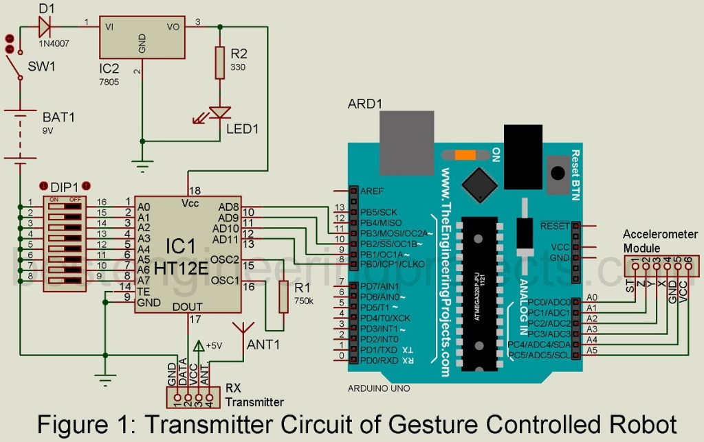 transmitter section of arduino gesture controlled robot