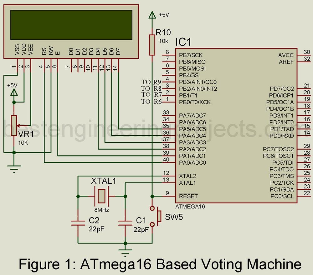 atmega16 based voting machine